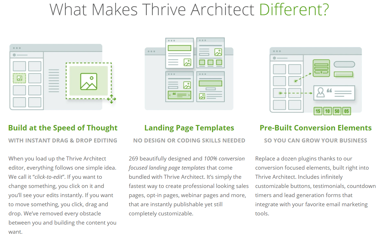 Things Which make Thrive Architect Different